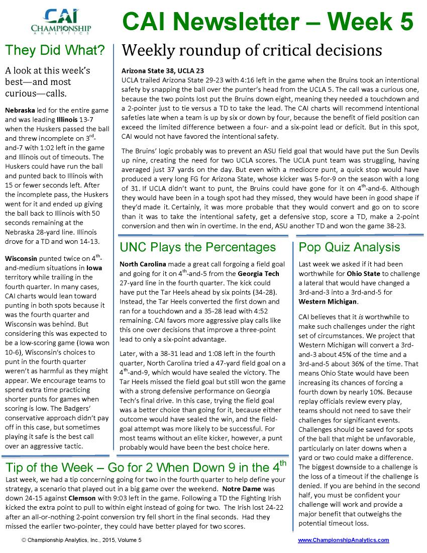 CAI Newsletter - Week 5 2015